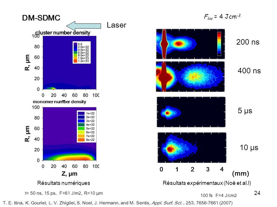 (mm) DM-SDMC Laser 200 ns 400 ns 5 µs 10 µs Flas = 4 Jcm-2 0 1 2 3 4