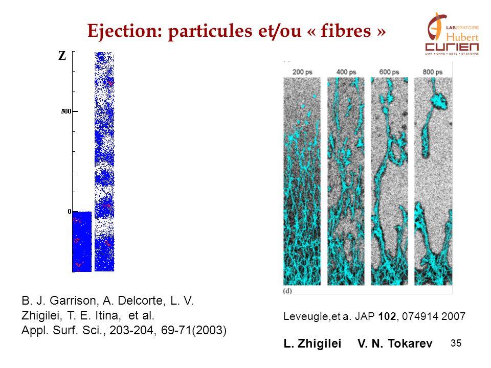 Ejection: particules et/ou « fibres »