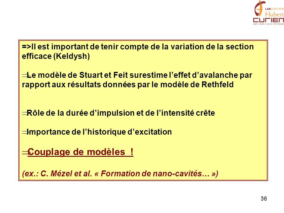 =>Il est important de tenir compte de la variation de la section efficace (Keldysh)