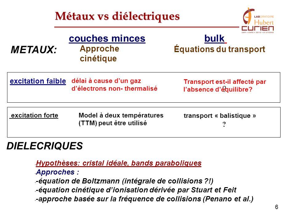 Métaux vs diélectriques