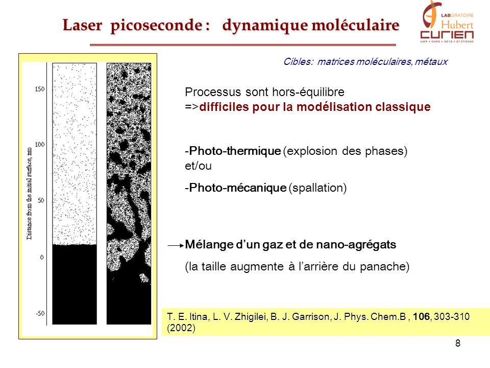 Laser picoseconde : dynamique moléculaire