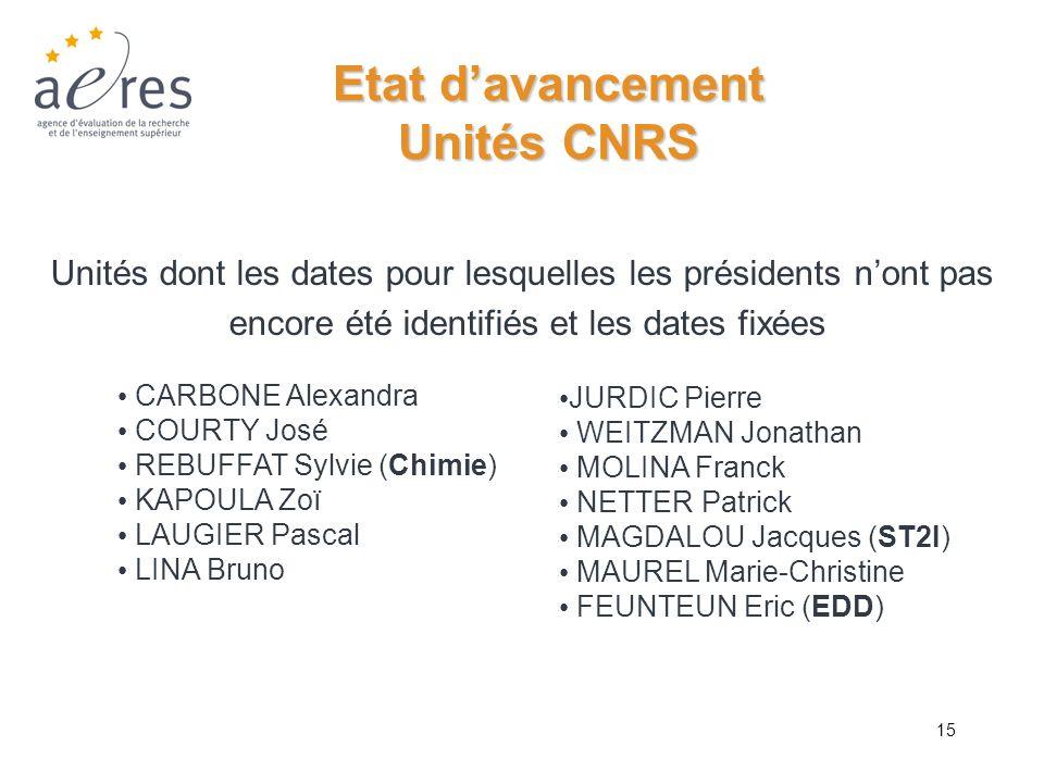 Etat d'avancement Unités CNRS