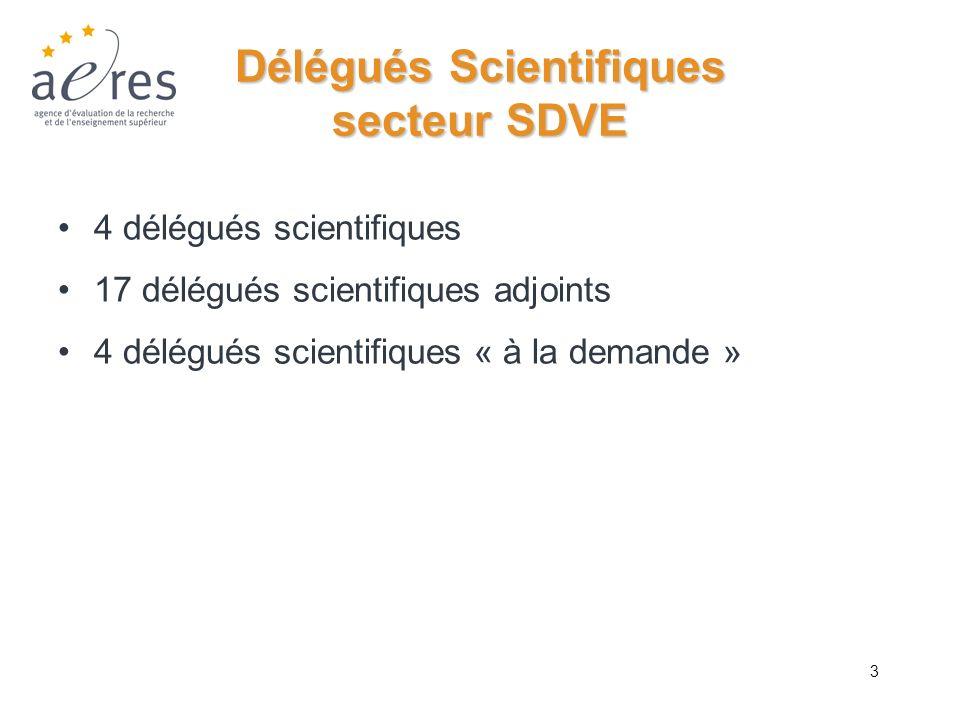 Délégués Scientifiques secteur SDVE