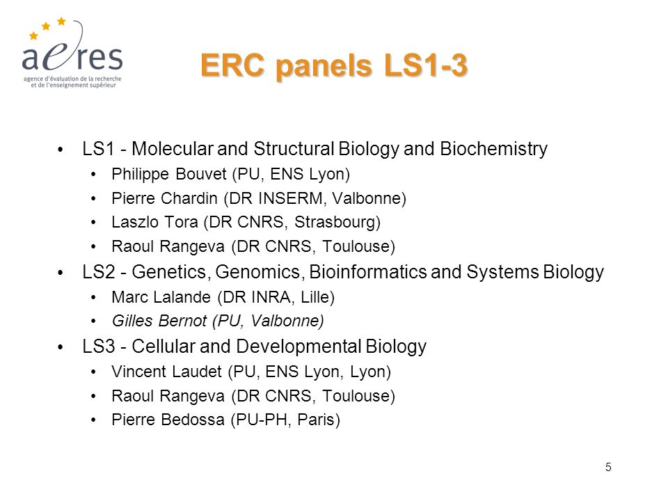 ERC panels LS1-3 LS1 - Molecular and Structural Biology and Biochemistry. Philippe Bouvet (PU, ENS Lyon)