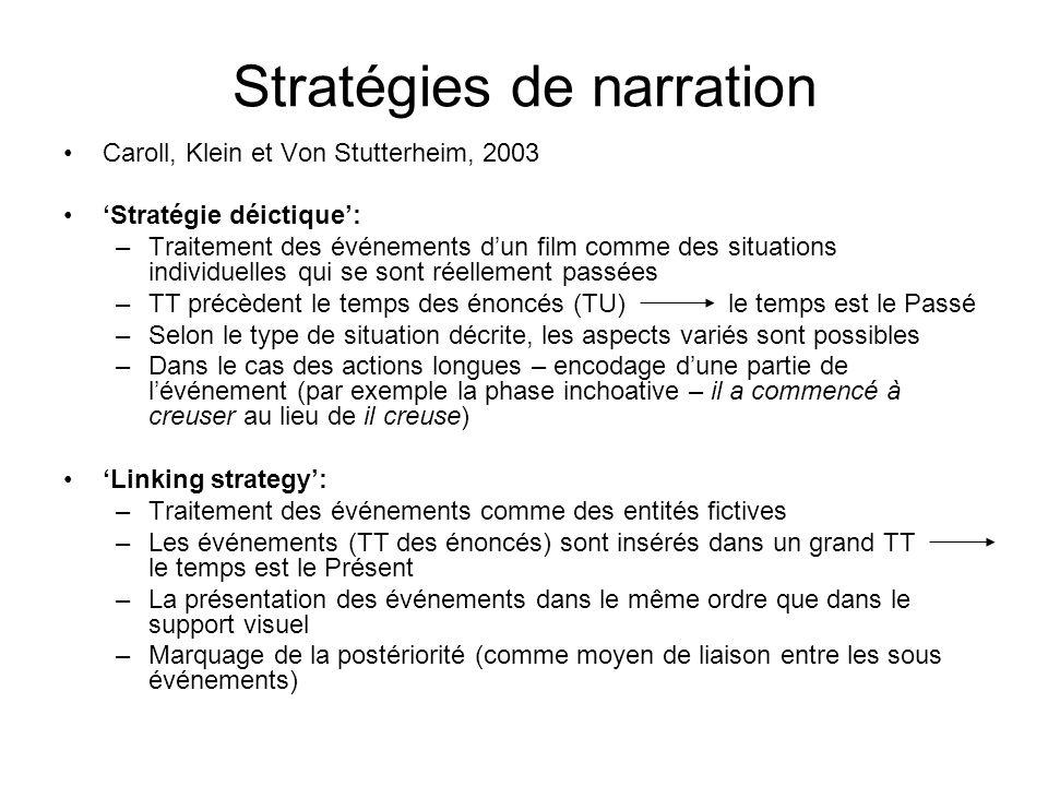 Stratégies de narration