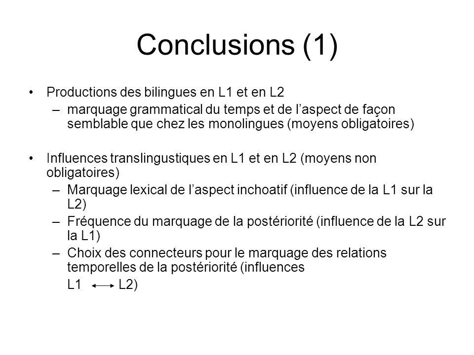 Conclusions (1) Productions des bilingues en L1 et en L2