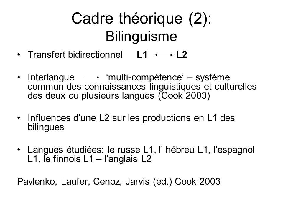 Cadre théorique (2): Bilinguisme