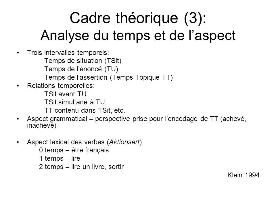 Cadre théorique (3): Analyse du temps et de l'aspect