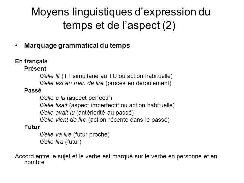 Moyens linguistiques d'expression du temps et de l'aspect (2)