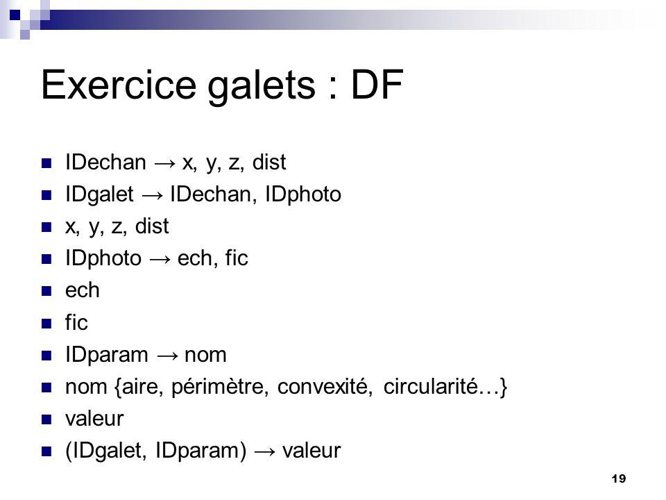 Exercice galets : DF IDechan → x, y, z, dist