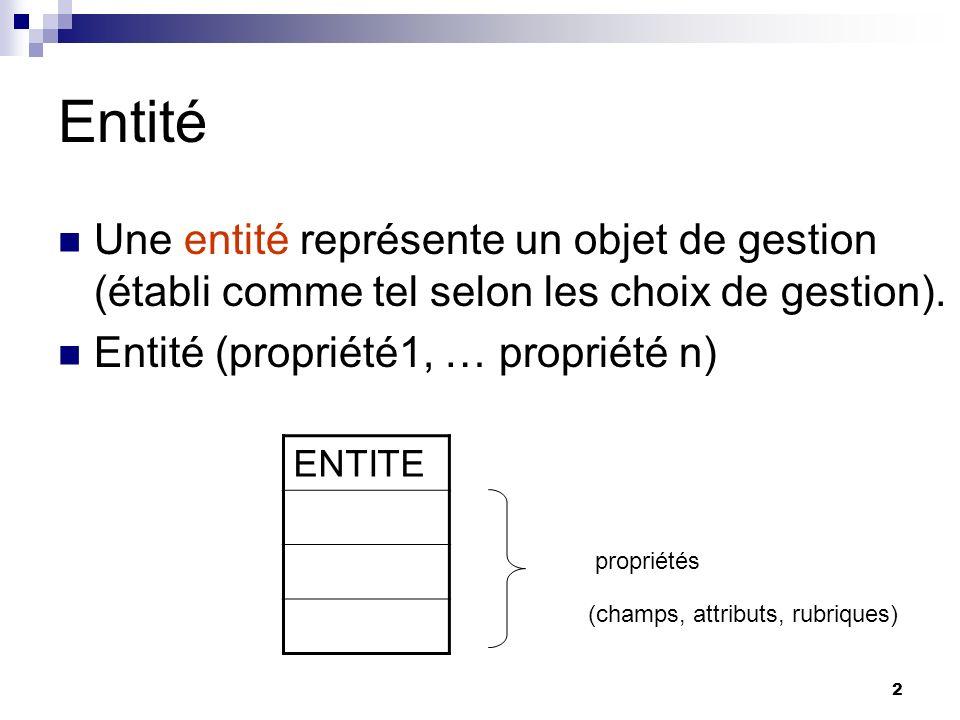 Entité Une entité représente un objet de gestion (établi comme tel selon les choix de gestion). Entité (propriété1, … propriété n)