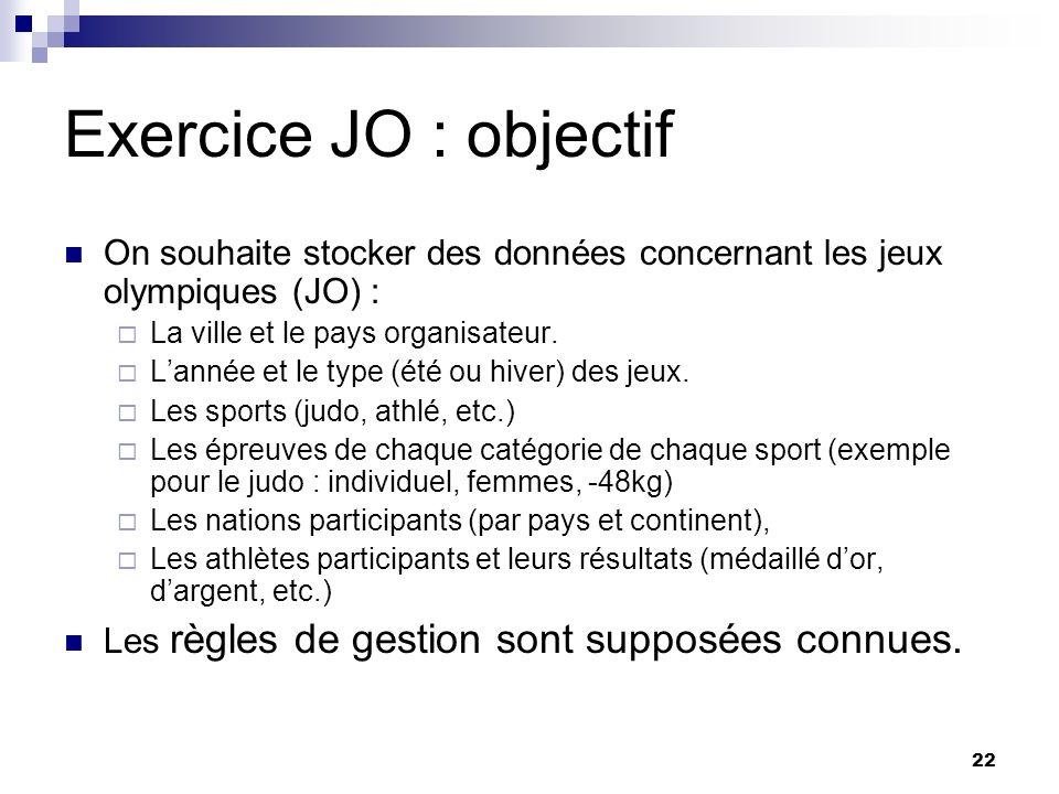 Exercice JO : objectif On souhaite stocker des données concernant les jeux olympiques (JO) : La ville et le pays organisateur.