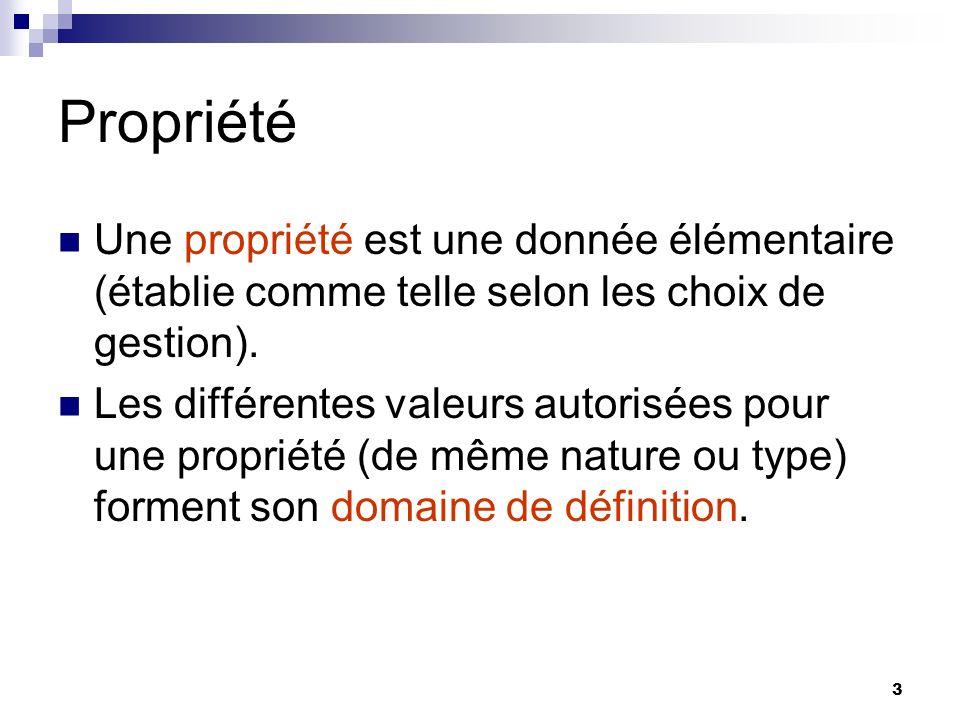 Propriété Une propriété est une donnée élémentaire (établie comme telle selon les choix de gestion).