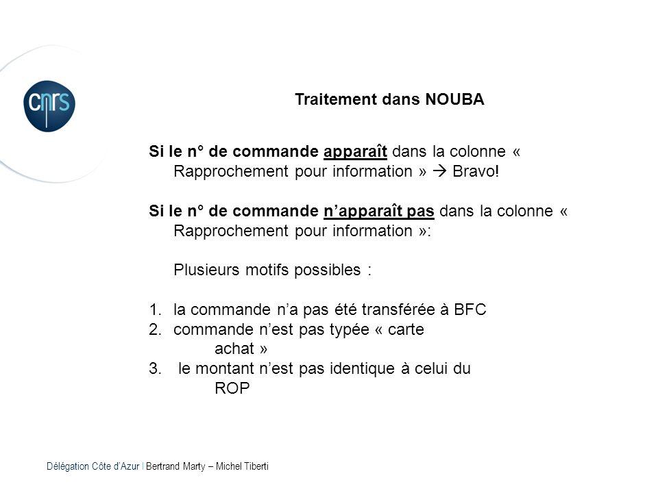 Plusieurs motifs possibles : la commande n'a pas été transférée à BFC