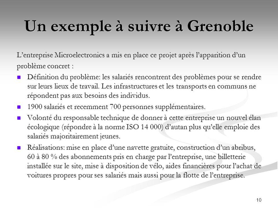 Un exemple à suivre à Grenoble