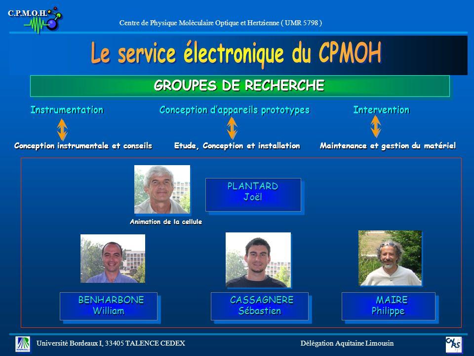 Le service électronique du CPMOH