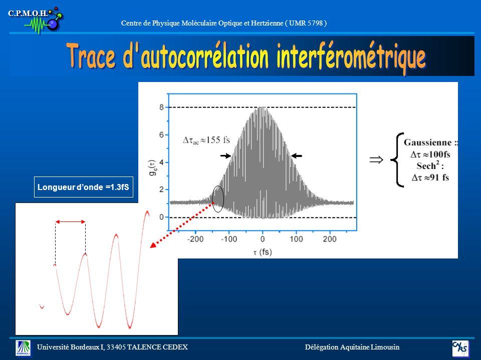 Trace d autocorrélation interférométrique