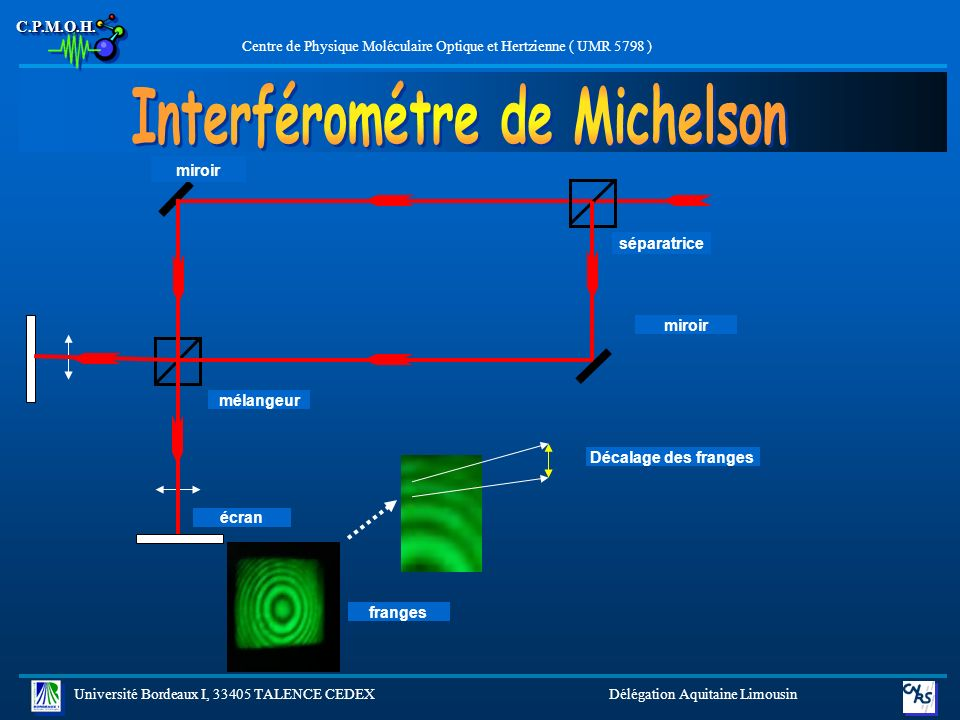 Interférométre de Michelson