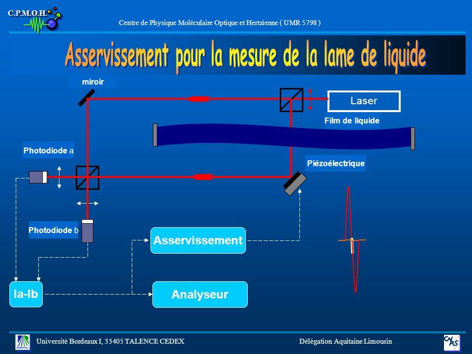 Asservissement pour la mesure de la lame de liquide