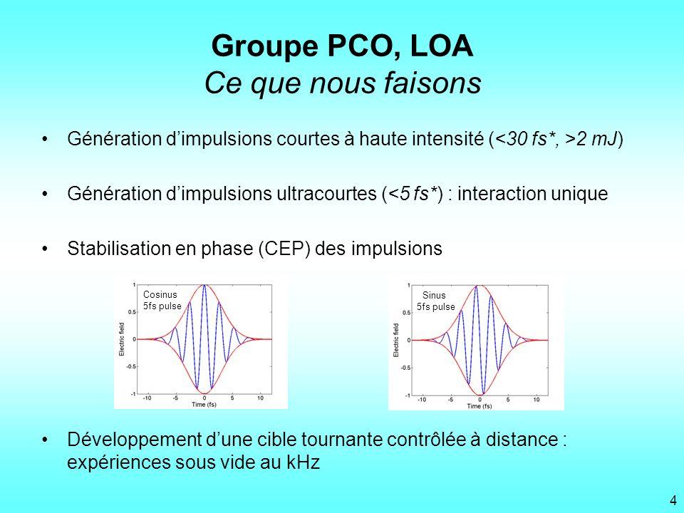 Groupe PCO, LOA Ce que nous faisons