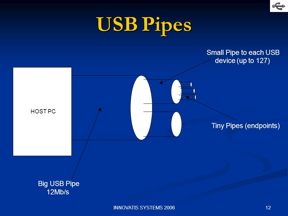 USB Pipes Small Pipe to each USB device (up to 127)