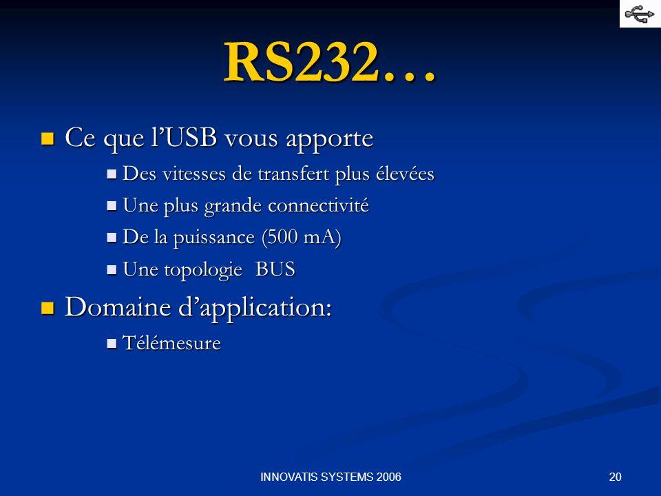 RS232… Ce que l'USB vous apporte Domaine d'application:
