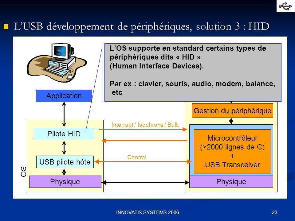 L'USB développement de périphériques, solution 3 : HID