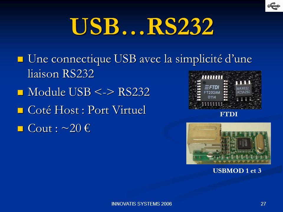 USB…RS232 Une connectique USB avec la simplicité d'une liaison RS232