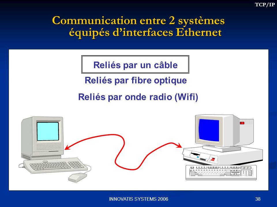 Communication entre 2 systèmes équipés d'interfaces Ethernet