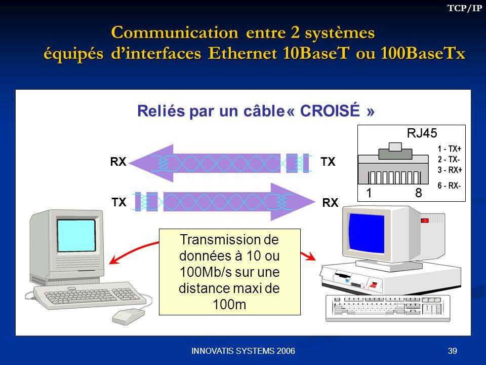 Transmission de données à 10 ou 100Mb/s sur une distance maxi de 100m