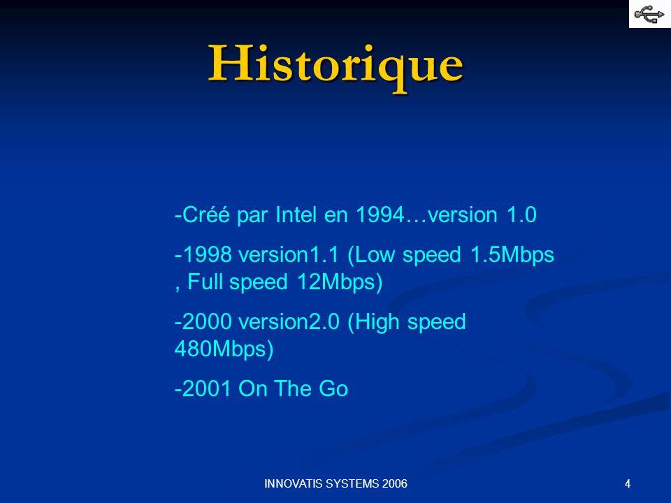 Historique Créé par Intel en 1994…version 1.0