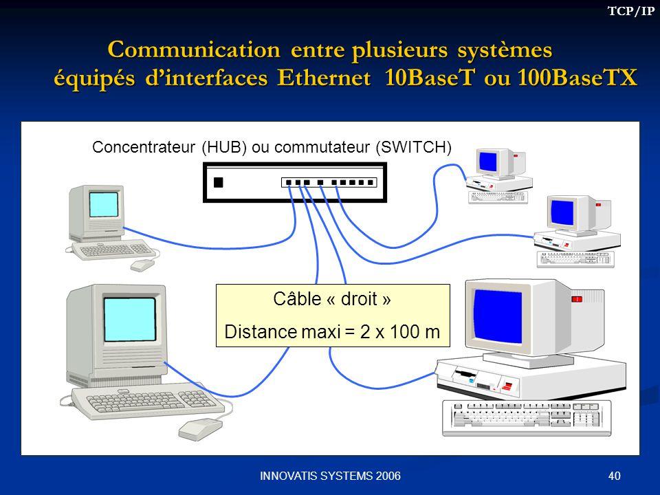 TCP/IP Communication entre plusieurs systèmes équipés d'interfaces Ethernet 10BaseT ou 100BaseTX.