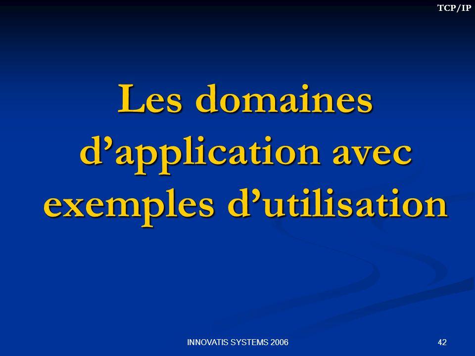 Les domaines d'application avec exemples d'utilisation