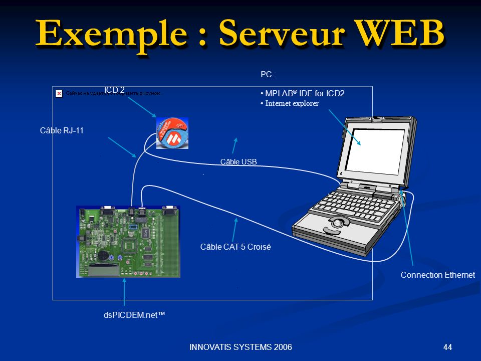 Exemple : Serveur WEB PC : MPLAB® IDE for ICD2 Internet explorer ICD 2