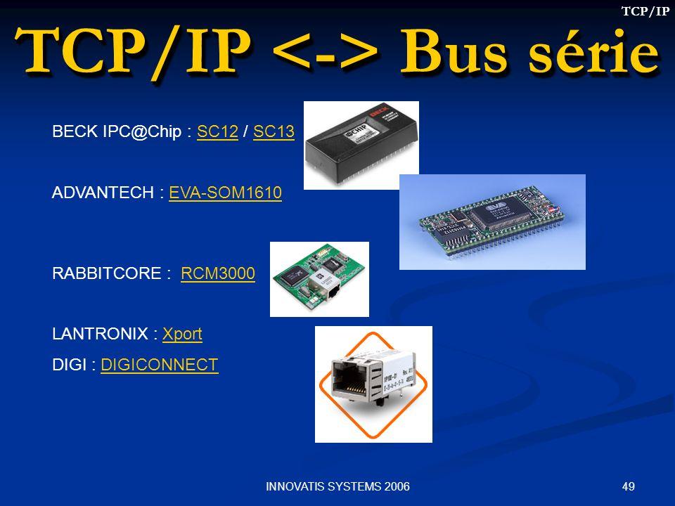 TCP/IP <-> Bus série