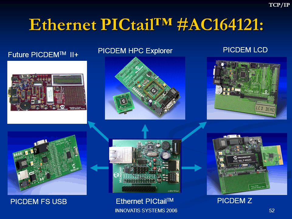 Ethernet PICtail™ #AC164121:
