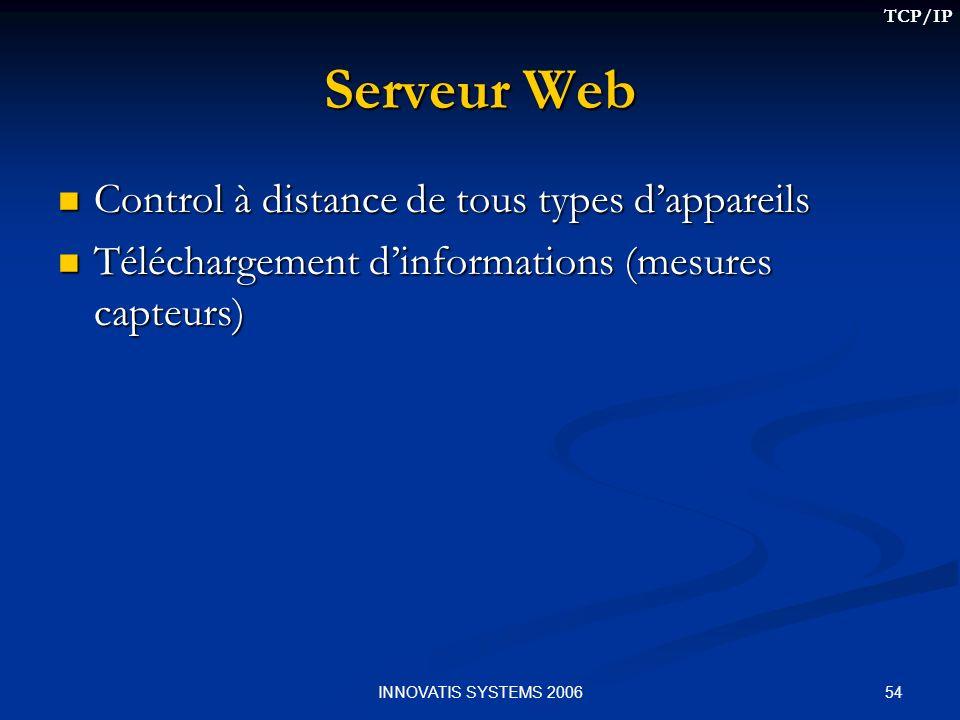 Serveur Web Control à distance de tous types d'appareils