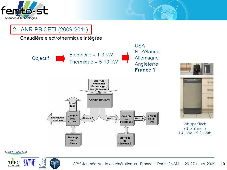 2 - ANR PB CETI (2009-2011) 10 Chaudière électrothermique intégrée USA