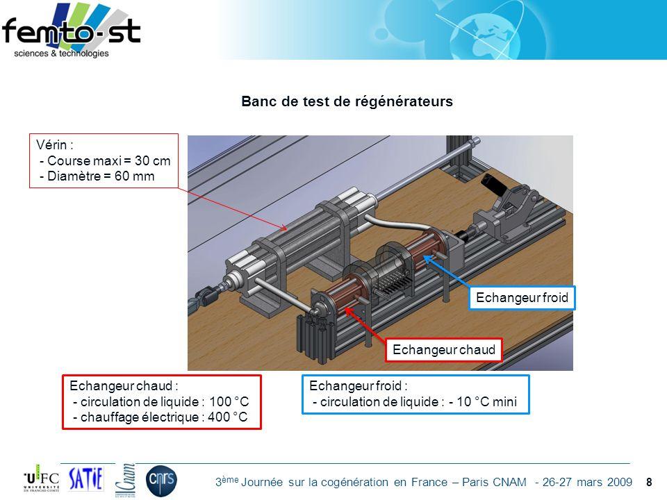 Banc de test de régénérateurs