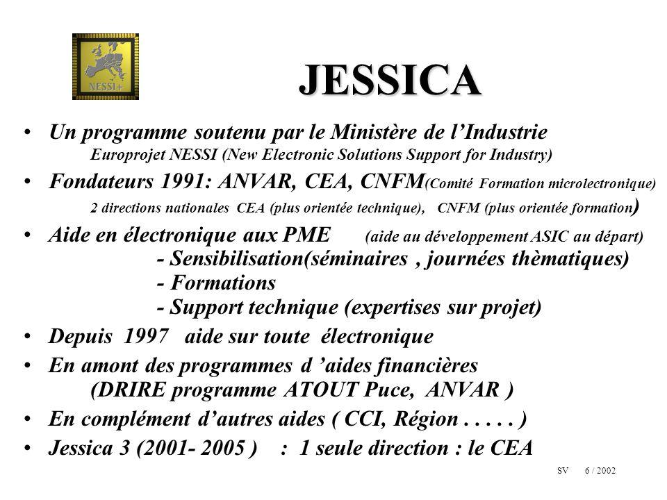 JESSICA Un programme soutenu par le Ministère de l'Industrie Europrojet NESSI (New Electronic Solutions Support for Industry)