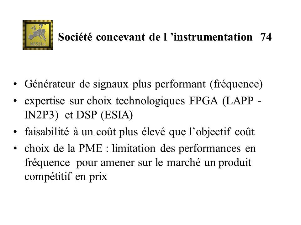 Société concevant de l 'instrumentation 74