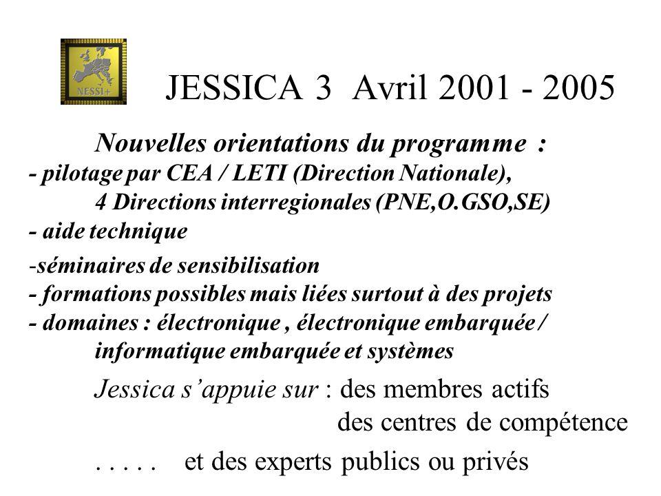 JESSICA 3 Avril 2001 - 2005