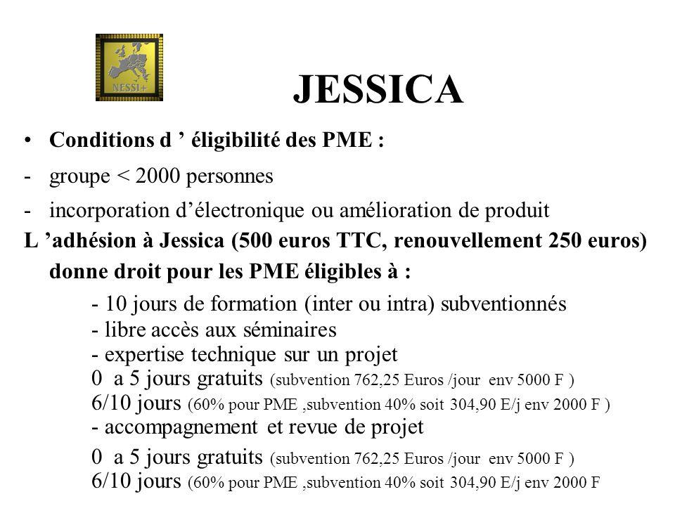 JESSICA Conditions d ' éligibilité des PME :
