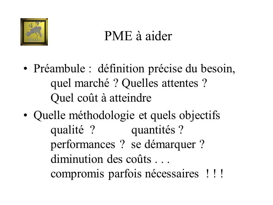 PME à aider Préambule : définition précise du besoin, quel marché Quelles attentes Quel coût à atteindre.