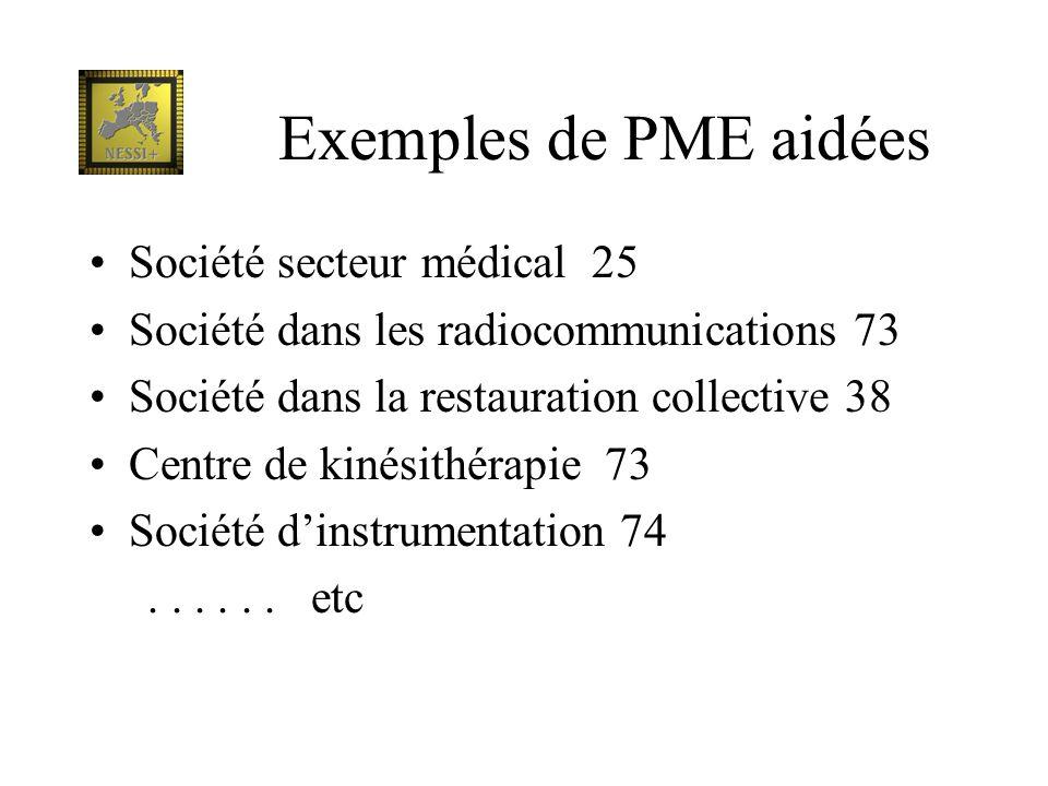 Exemples de PME aidées Société secteur médical 25