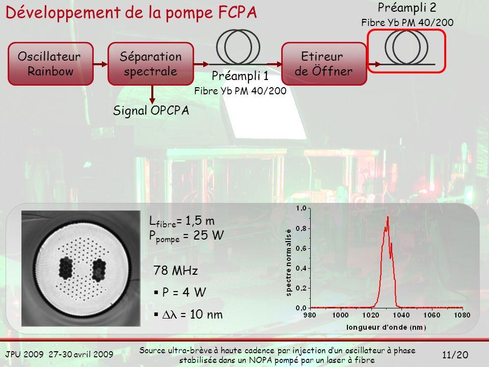 Développement de la pompe FCPA