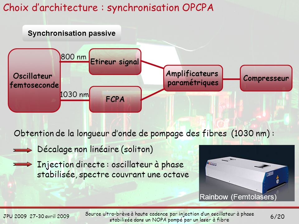 Synchronisation passive