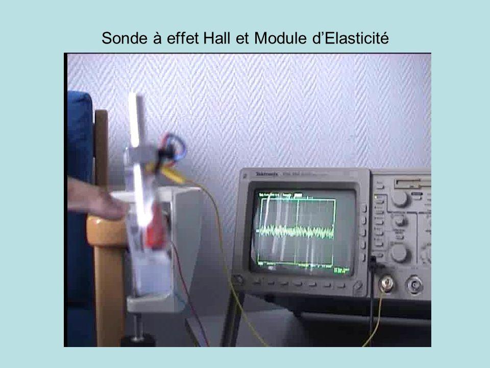 Sonde à effet Hall et Module d'Elasticité