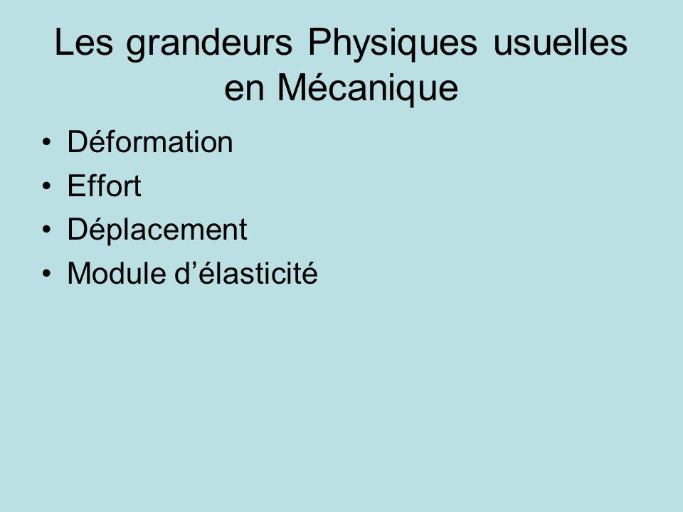 Les grandeurs Physiques usuelles en Mécanique