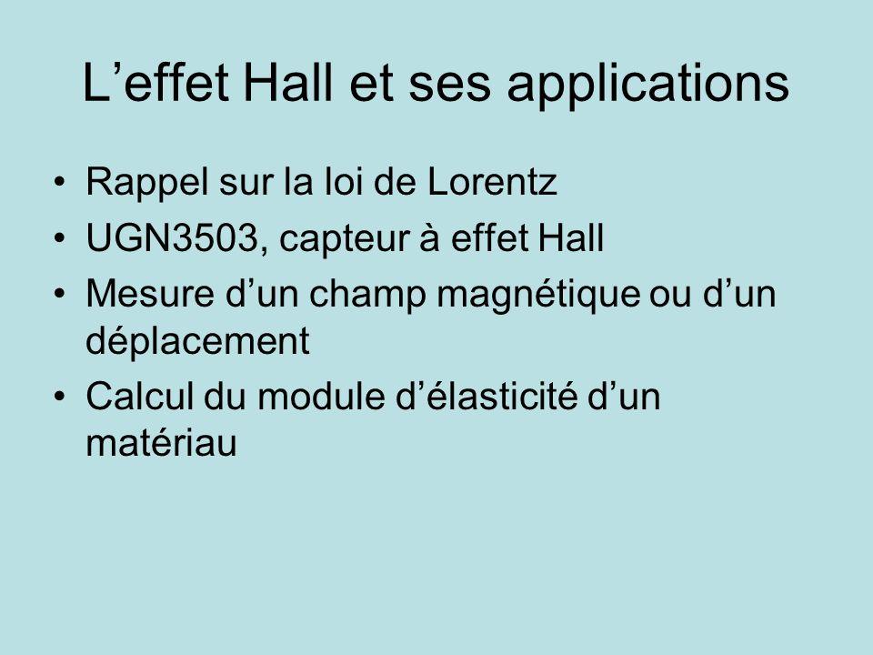 L'effet Hall et ses applications